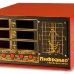 Автомобильный 2-х компонентный газоанализатор «Инфракар 10.01
